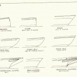 Assorted Bows (Understanding Boat Design by Ted Brewer)