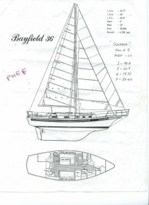 Sail Plan - Line Drawing - Profile of 36 Bayfield