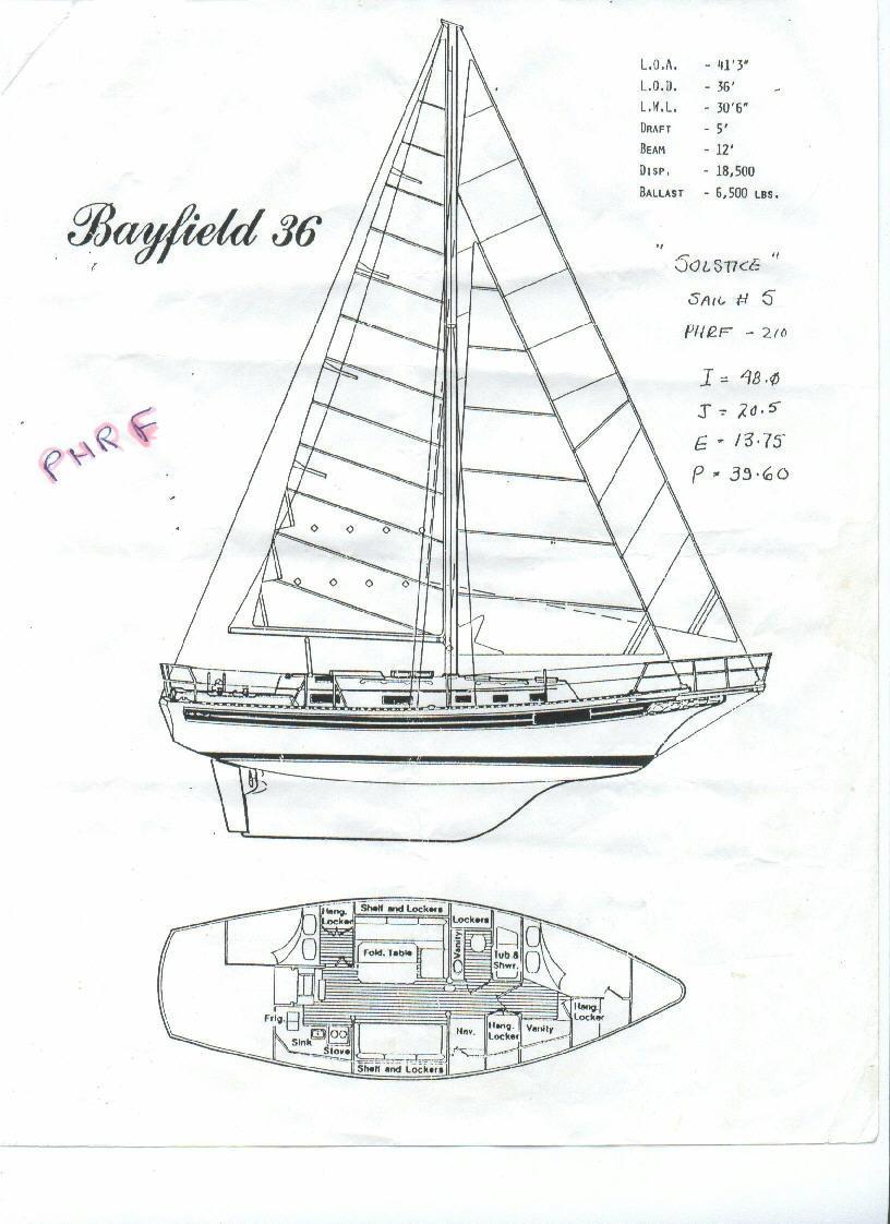 bayfield 36 review classic marathon runner waves jordan yacht