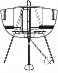 Canting Keel Diagram