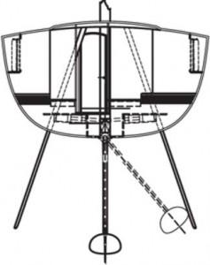 Canting Keel Diagram