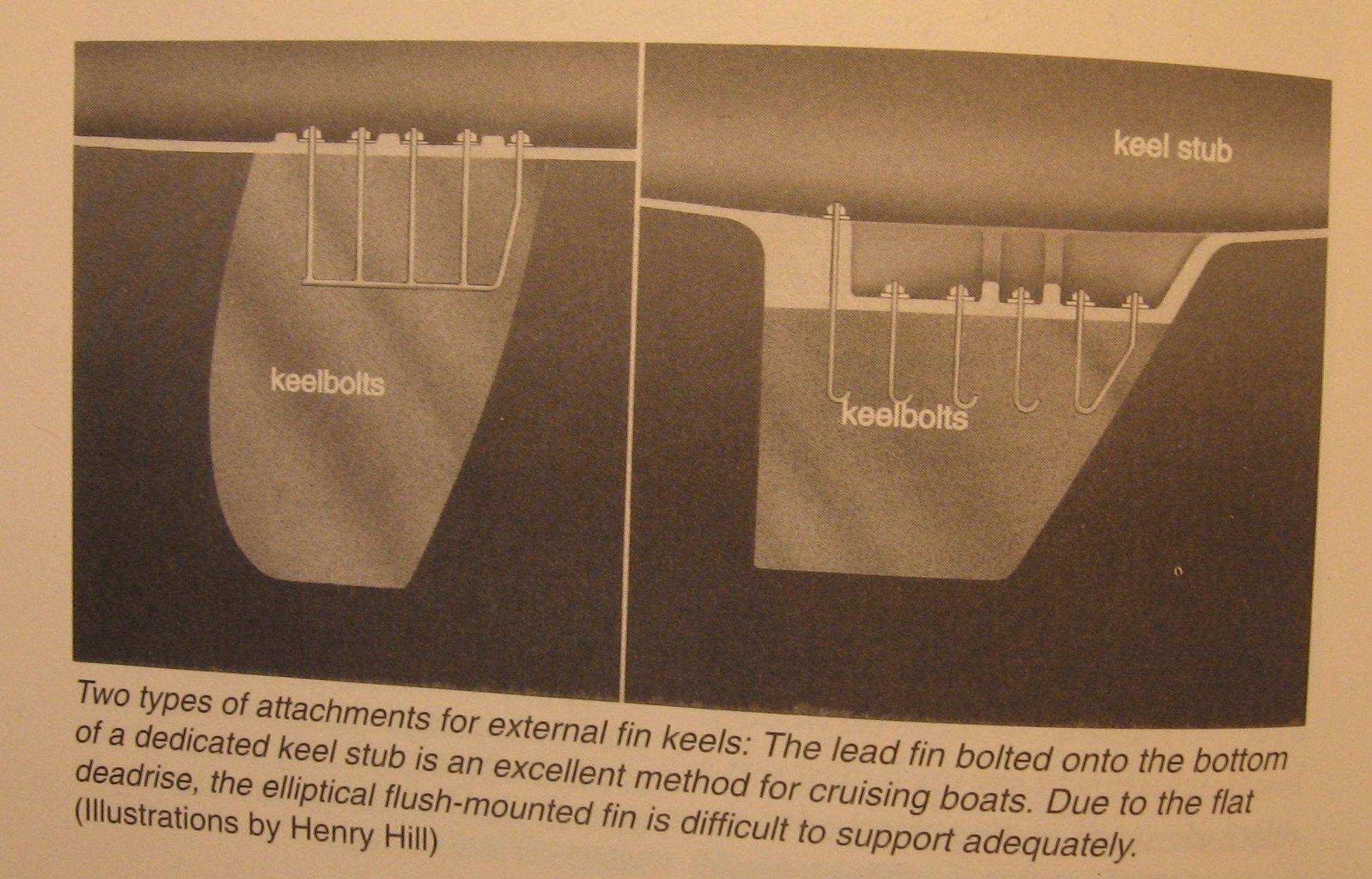 Interesting Sailboats: KEELS FALLING OFF