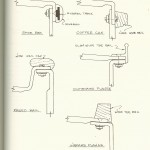Various Hull Deck Joints (Understanding Boat Design by Ted Brewer)