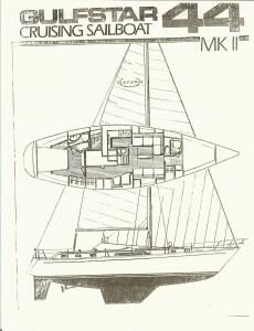 Gulfstar 44 Mark II