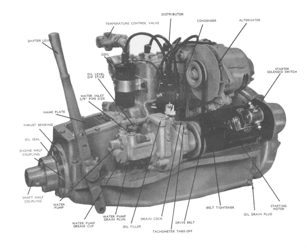 Marine Diesel Engines History – Universal, Volvo, Perkins ...