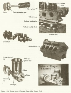 Engine Parts (Courtesy Marine Diesel Engines)