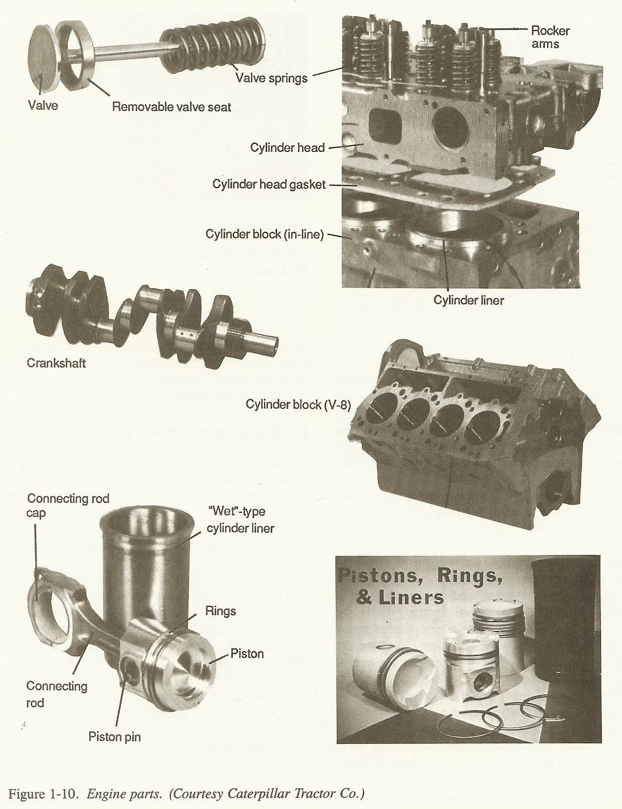 marine diesel engines parts fuel lubrication cooling systems engine parts courtesy marine diesel engines