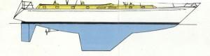 Gulfstar 60 Profile