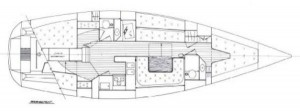Farr 1220 Layout